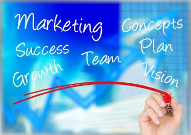 marketing vision